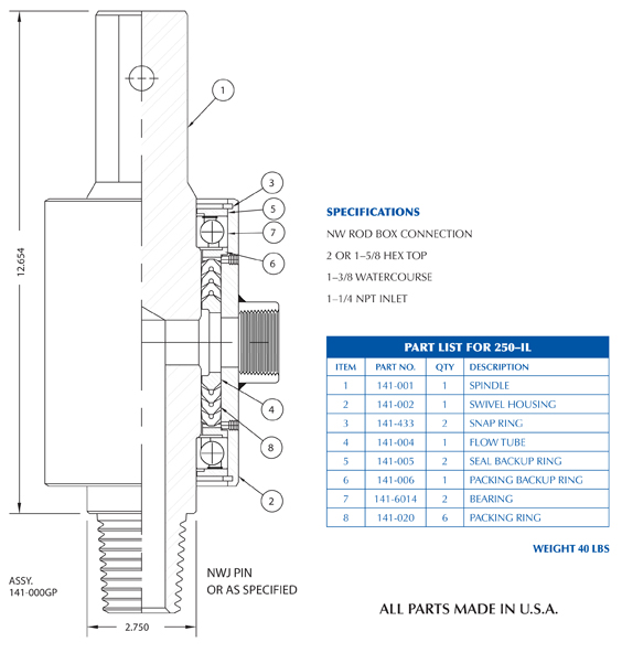 NHM_catalog_12